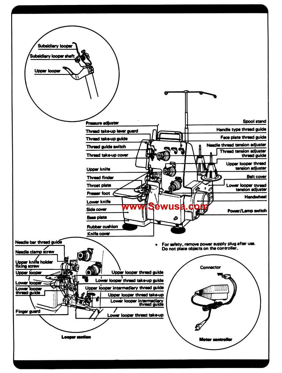 Sewing Machine Wiring Diagram Introduction To Electrical Singer Pedal Babylock Model Bl3 417 Instruction Manual Bernina Brother
