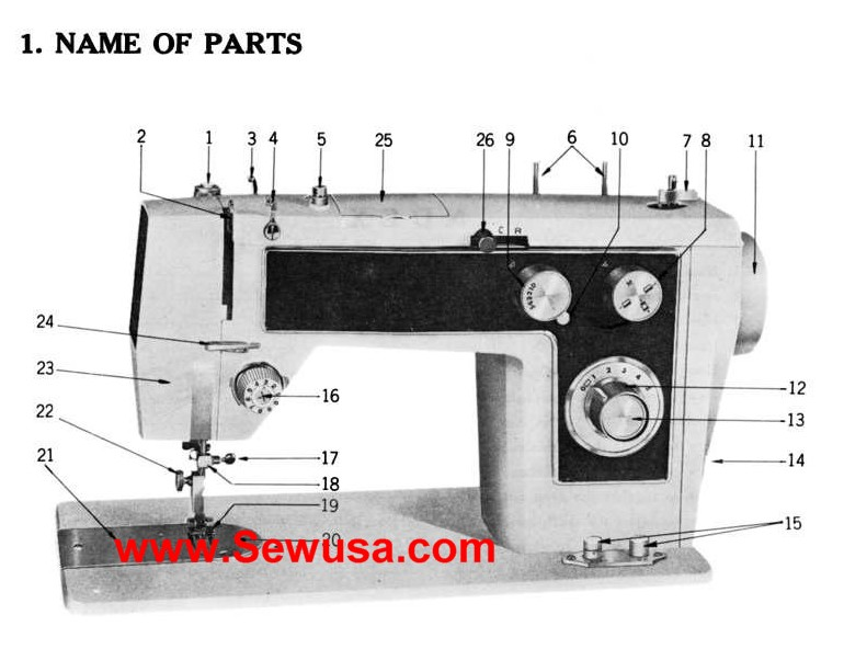 deluxe zig zag sewing machine manual
