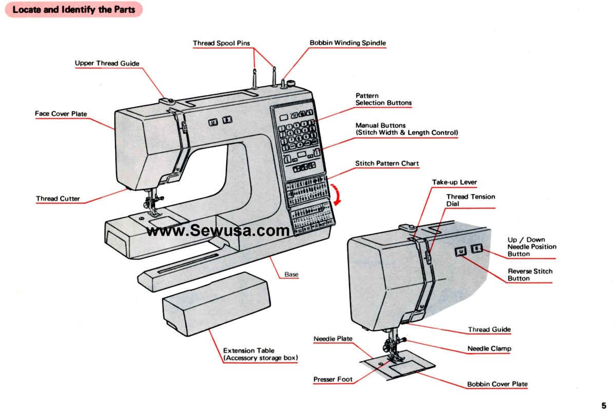 kenmore sewing machine model 385 manual