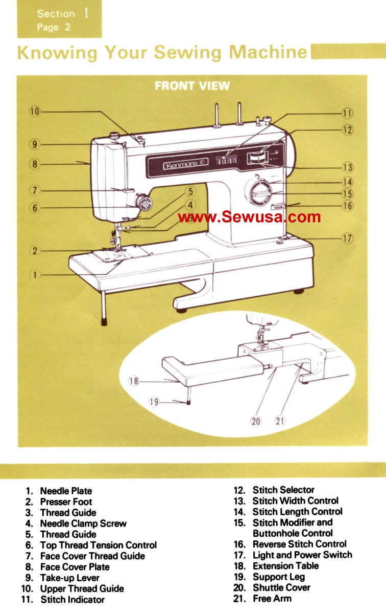 kenmore model 1251 sewing machine instruction manual kenmore sewing machine manuals model 385 kenmore sewing machine manuals model 117-959