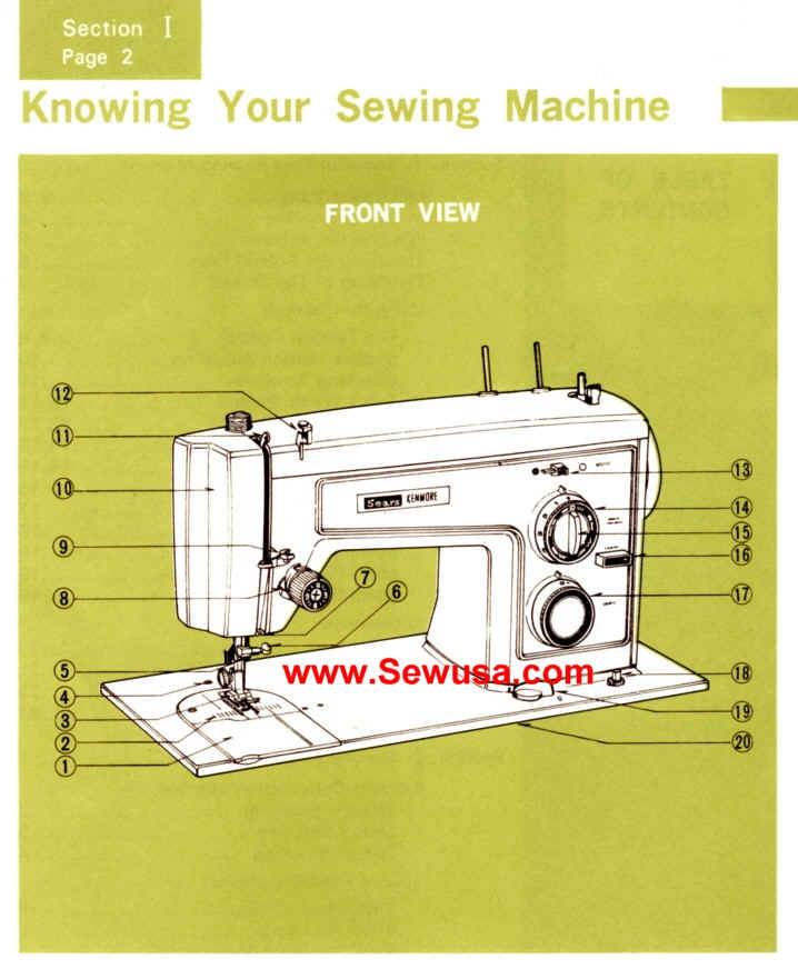 Kenmore Sewing Sewing Machines
