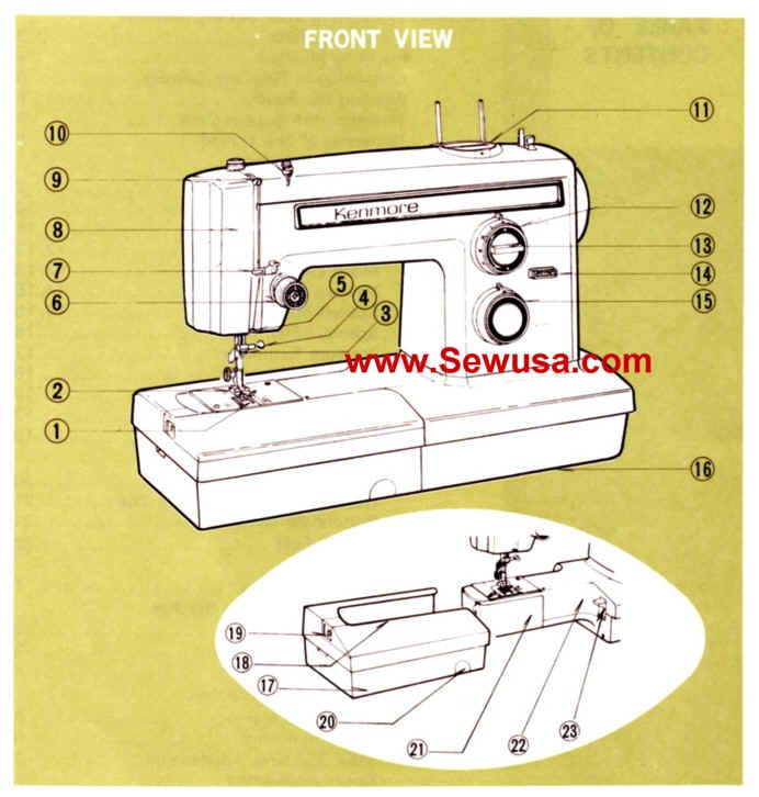 kenmore model 1947 sewing machine instruction manual kenmore sewing machine manuals 158 kenmore sewing machine manuals model 117-959