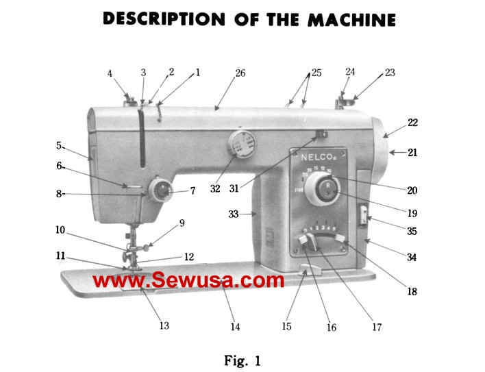 how to thread a nelco sewing machine