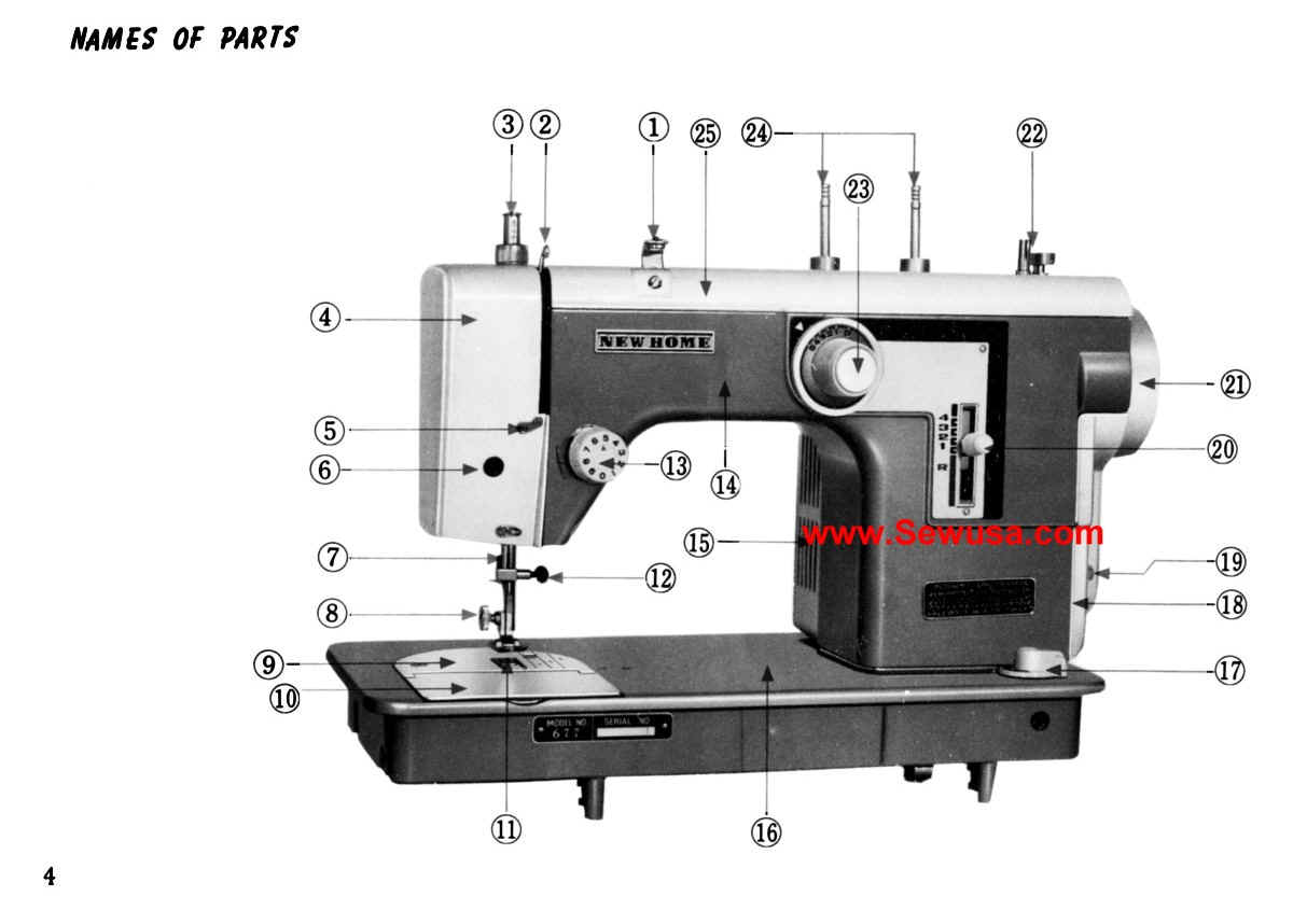 New Home Sewing Machine Model  Manual