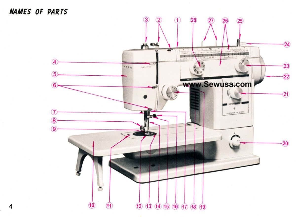 New Home Sewing Machine Manual Model